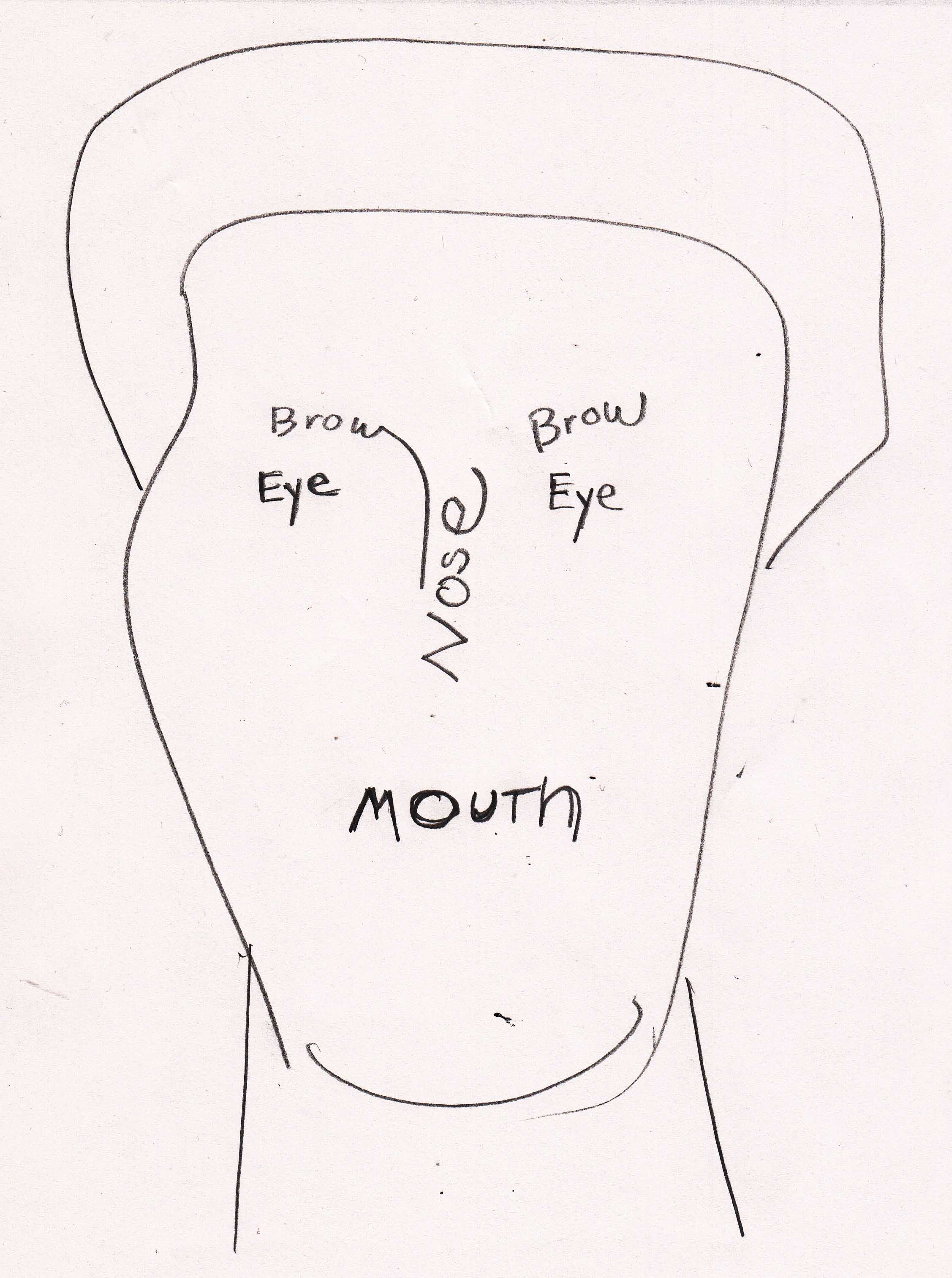 Line Drawing Of Face : Face line drawing jpg the prison arts coalition