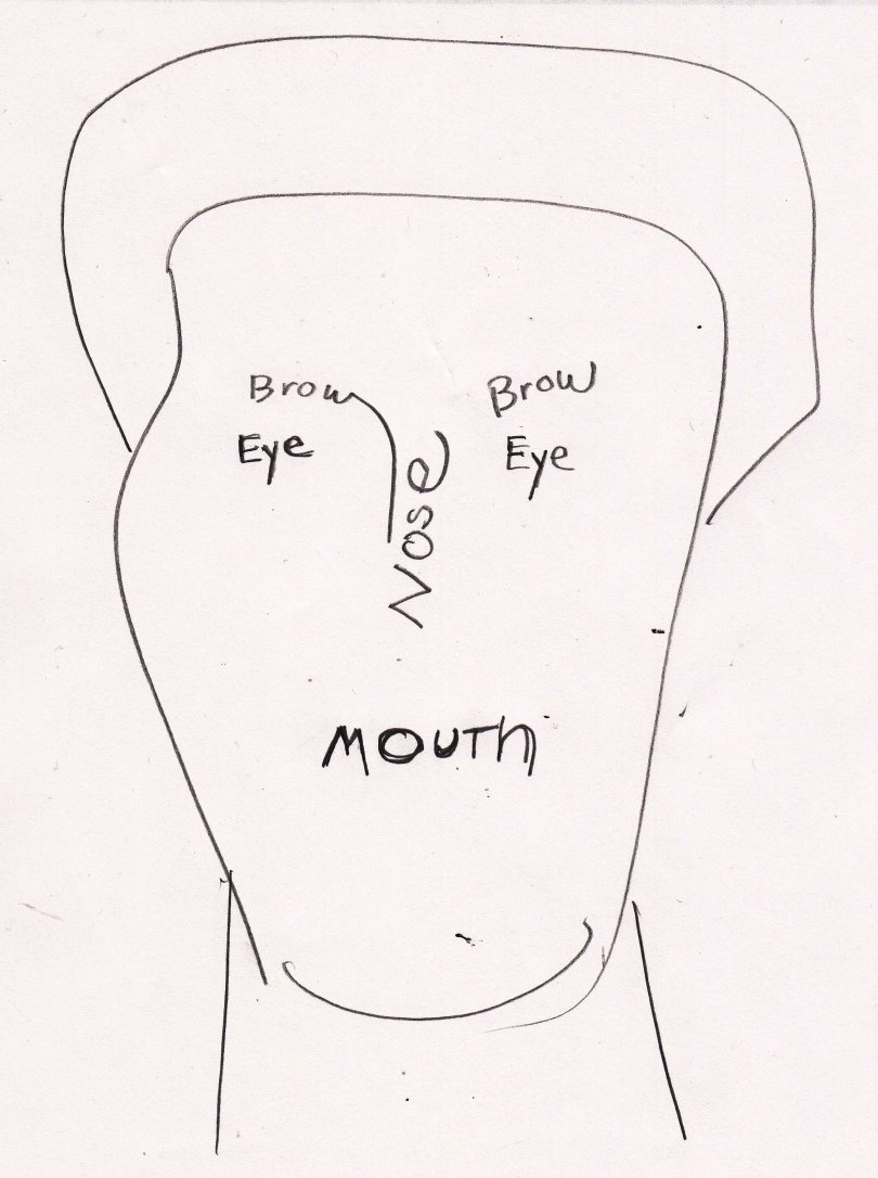 Line Art Aesthetic : Face line drawing jpg the prison arts coalition